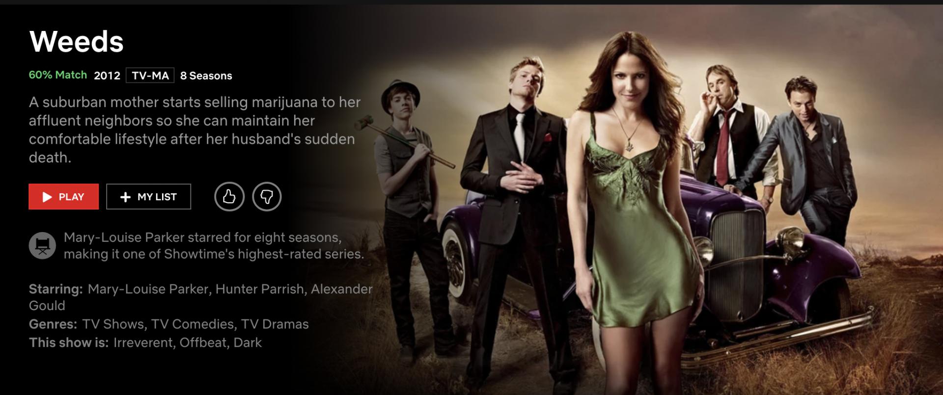 Weeds – Netflix
